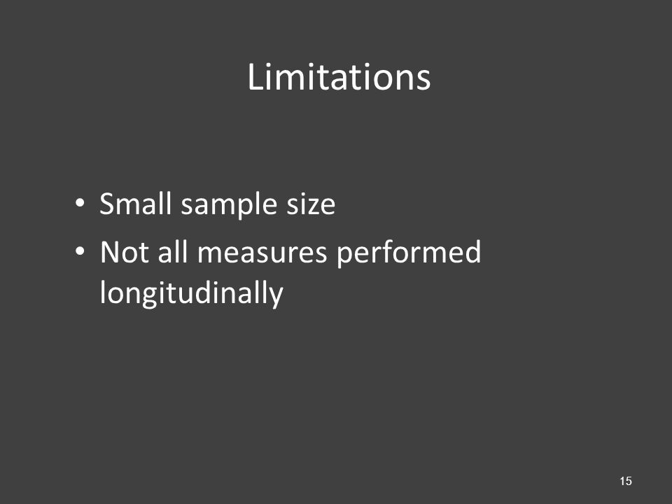 Limitations Small sample size Not all measures performed longitudinally 15