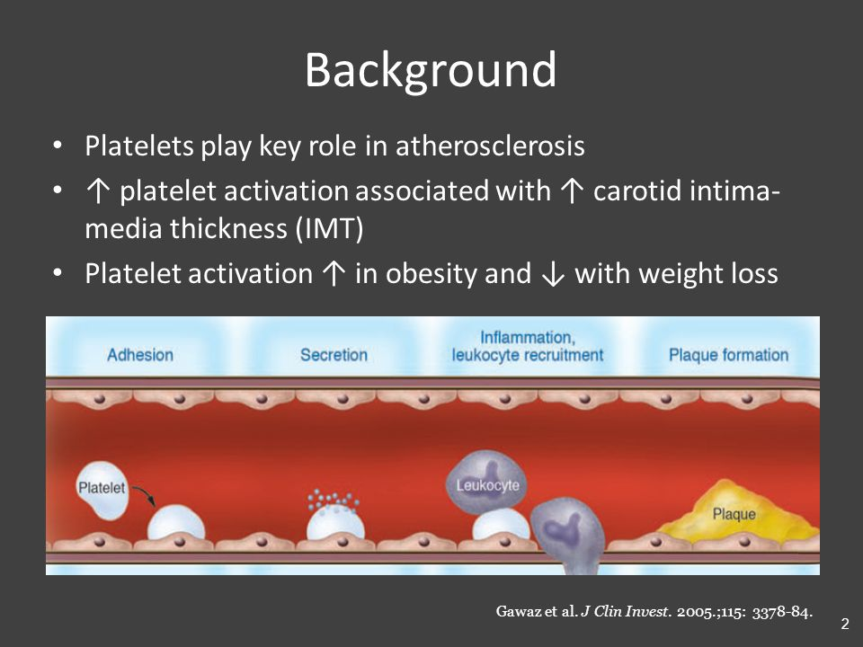 Background Platelets play key role in atherosclerosis ↑ platelet activation associated with ↑ carotid intima- media thickness (IMT) Platelet activation ↑ in obesity and ↓ with weight loss Gawaz et al.