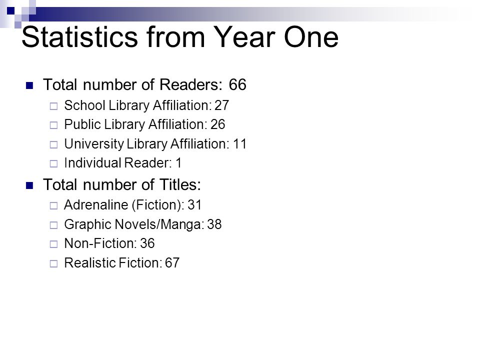 Statistics from Year One Total number of Readers: 66  School Library Affiliation: 27  Public Library Affiliation: 26  University Library Affiliation: 11  Individual Reader: 1 Total number of Titles:  Adrenaline (Fiction): 31  Graphic Novels/Manga: 38  Non-Fiction: 36  Realistic Fiction: 67