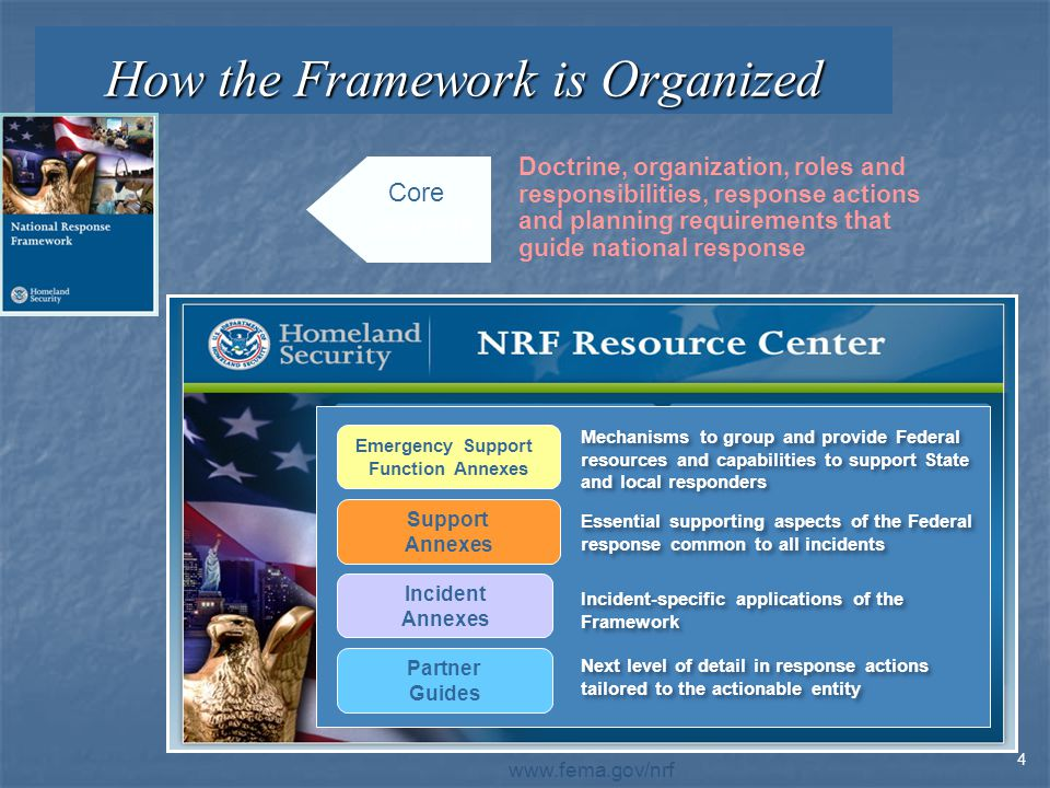Doctrine, organization, roles and responsibilities, response actions and planning requirements that guide national response How the Framework is Organized Incident Annexes Incident-specific applications of the Framework Support Annexes Essential supporting aspects of the Federal response common to all incidents Emergency Support Function Annexes Mechanisms to group and provide Federal resources and capabilities to support State and local responders Partner Guides Next level of detail in response actions tailored to the actionable entity 4 Core Document www.fema.gov/nrf