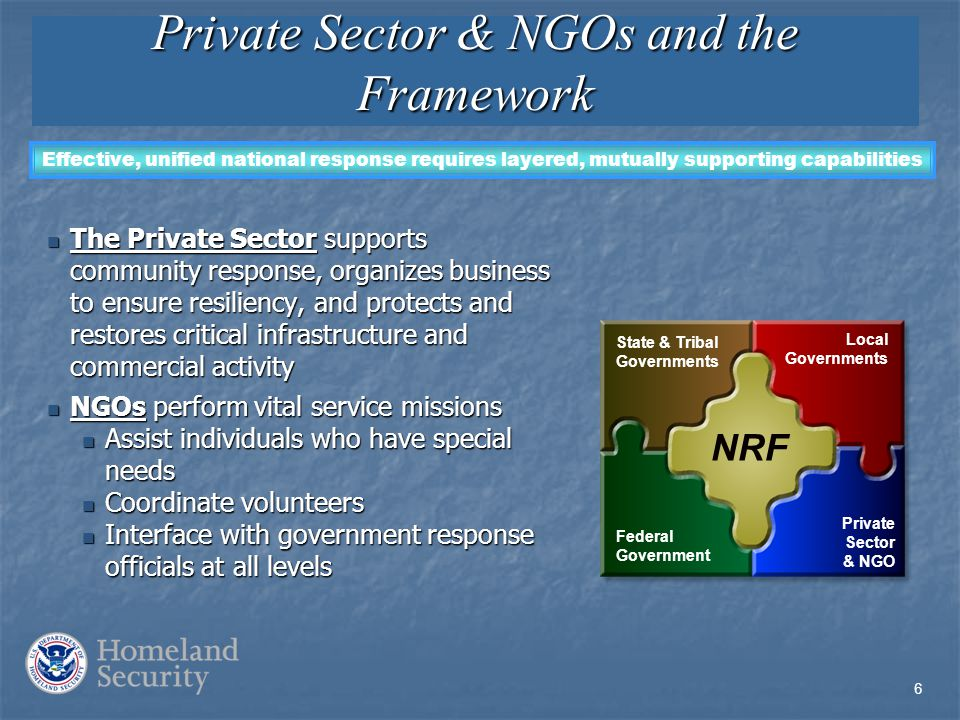 Private Sector & NGOs and the Framework The Private Sector supports community response, organizes business to ensure resiliency, and protects and rest