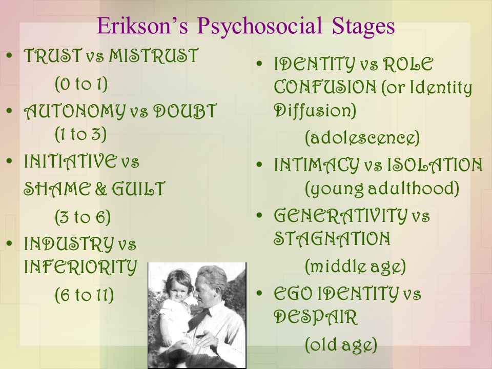Erikson's Psychosocial Stages TRUST vs MISTRUST (0 to 1) AUTONOMY vs DOUBT (1 to 3) INITIATIVE vs SHAME & GUILT (3 to 6) INDUSTRY vs INFERIORITY (6 to 11) IDENTITY vs ROLE CONFUSION (or Identity Diffusion) (adolescence) INTIMACY vs ISOLATION (young adulthood) GENERATIVITY vs STAGNATION (middle age) EGO IDENTITY vs DESPAIR (old age)