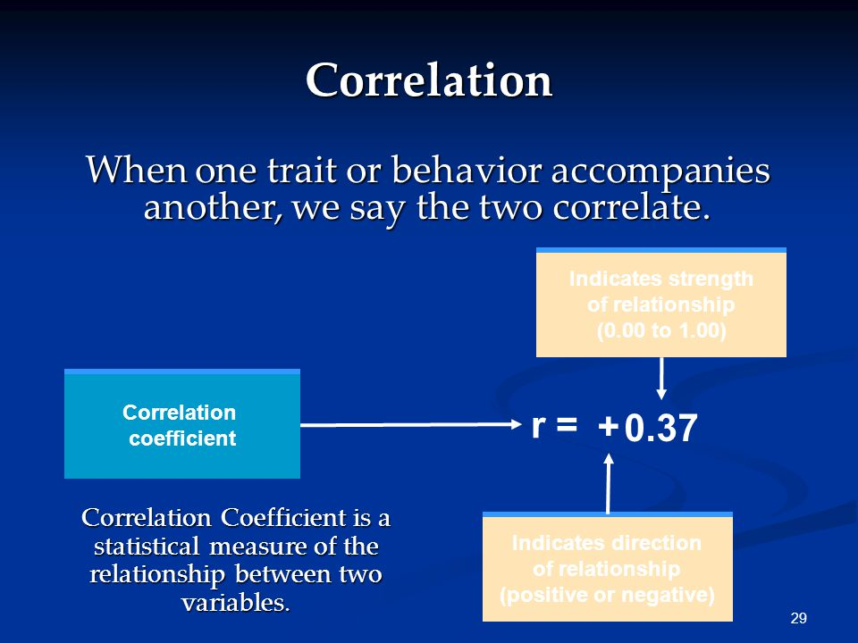 29 Correlation When one trait or behavior accompanies another, we say the two correlate.