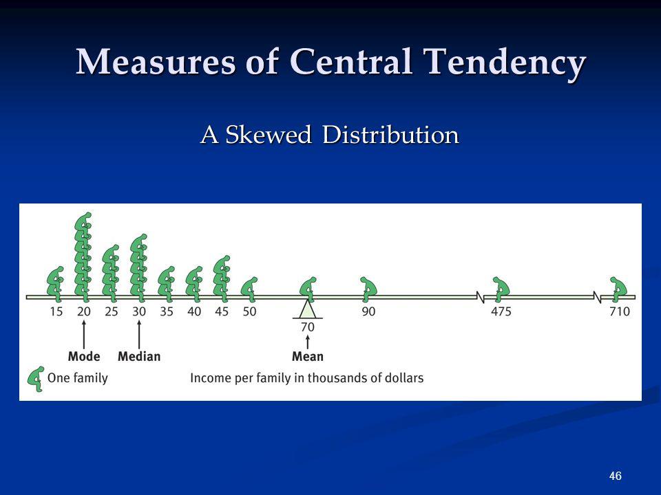46 Measures of Central Tendency A Skewed Distribution
