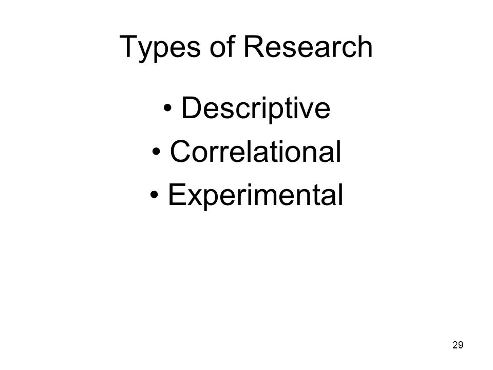 29 Types of Research Descriptive Correlational Experimental