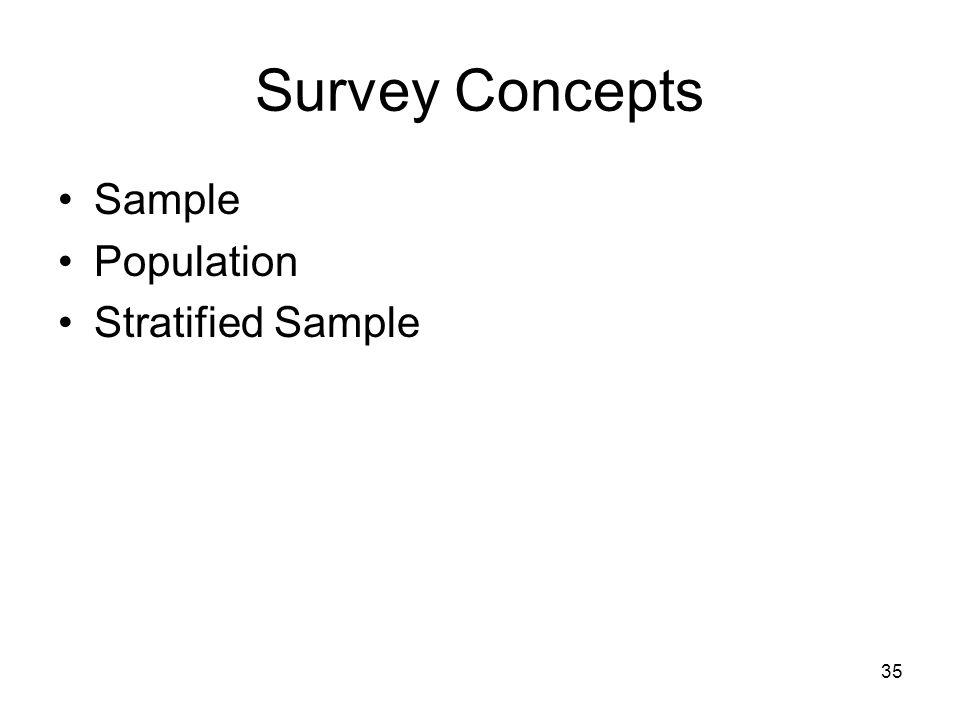 35 Survey Concepts Sample Population Stratified Sample