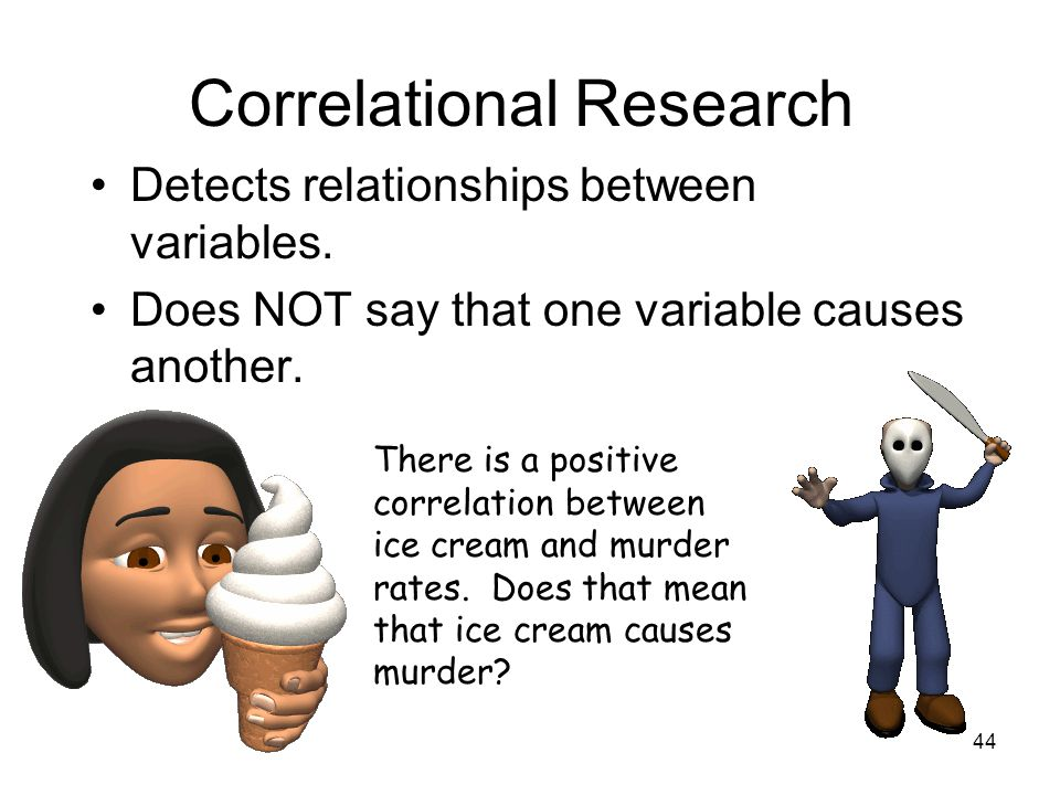 44 Correlational Research Detects relationships between variables.