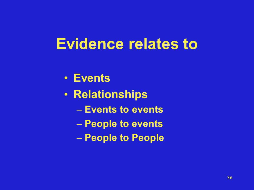36 Evidence relates to Events Relationships –Events to events –People to events –People to People
