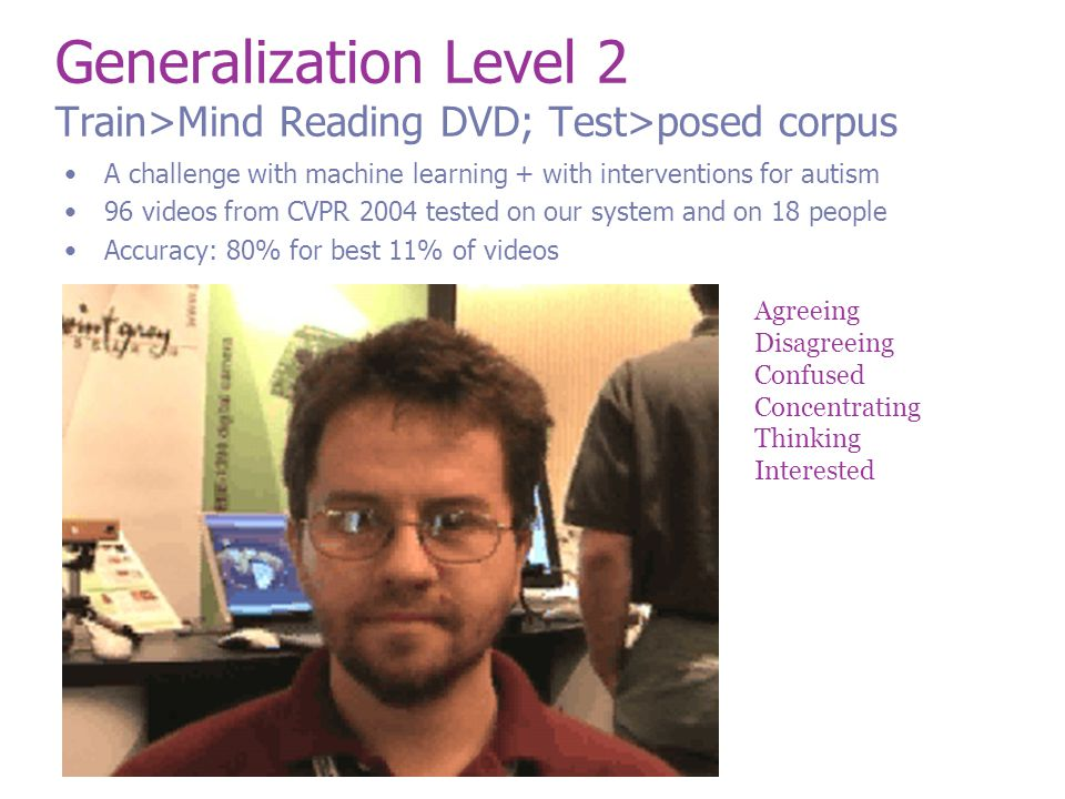 Generalization Level 2 Train>Mind Reading DVD; Test>posed corpus A challenge with machine learning + with interventions for autism 96 videos from CVPR 2004 tested on our system and on 18 people Accuracy: 80% for best 11% of videos Agreeing Disagreeing Confused Concentrating Thinking Interested