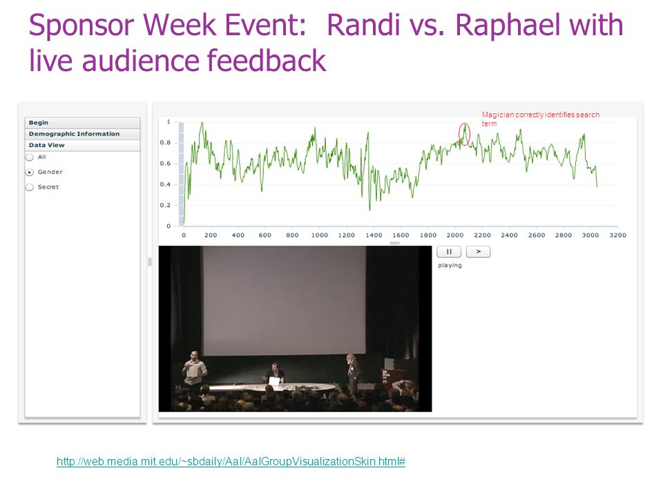 Magician correctly identifies search term Sponsor Week Event: Randi vs.