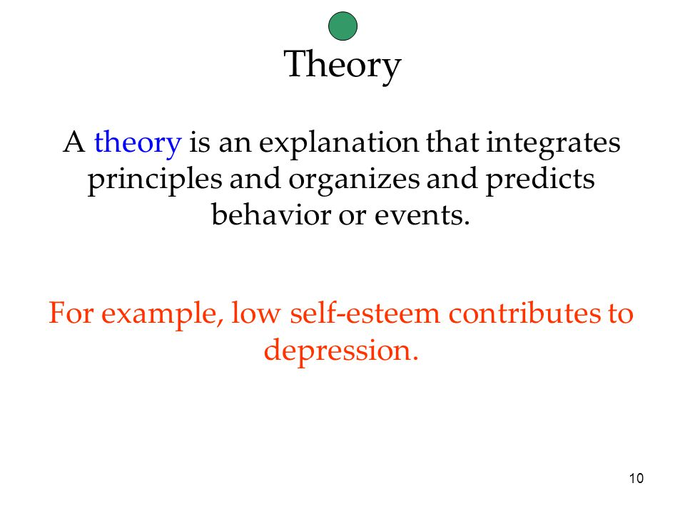 10 A theory is an explanation that integrates principles and organizes and predicts behavior or events.