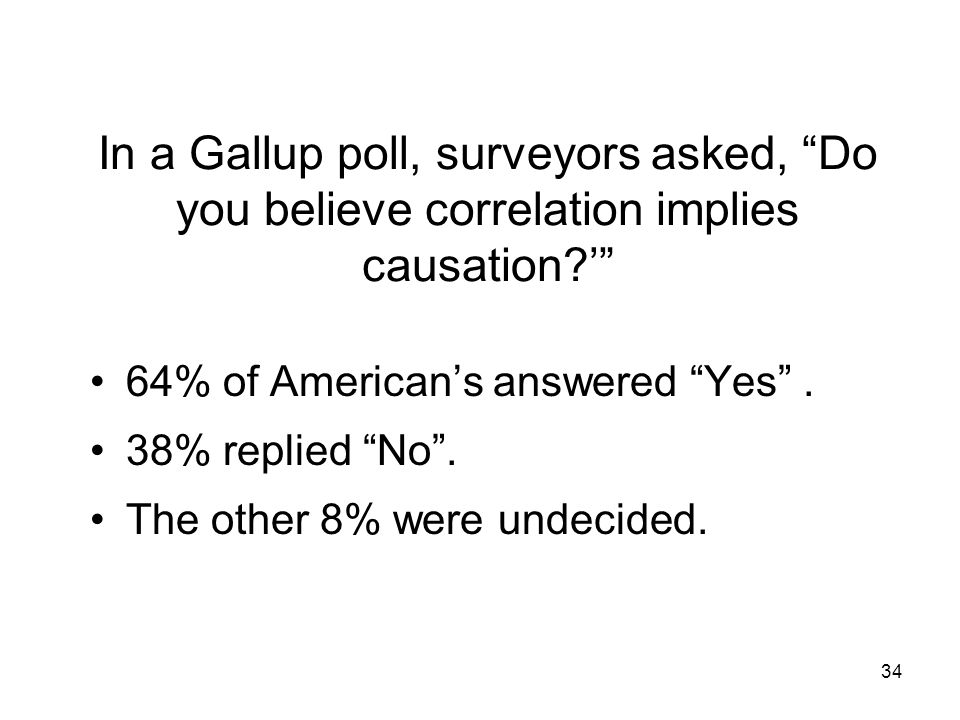 34 In a Gallup poll, surveyors asked, Do you believe correlation implies causation ' 64% of American's answered Yes .
