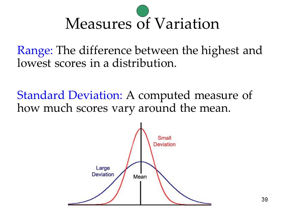 39 Measures of Variation Range: The difference between the highest and lowest scores in a distribution.