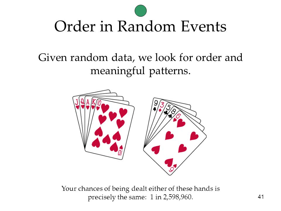 41 Given random data, we look for order and meaningful patterns.