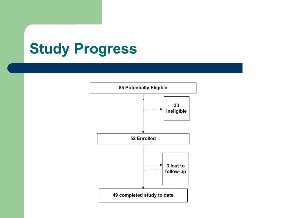 Study Progress