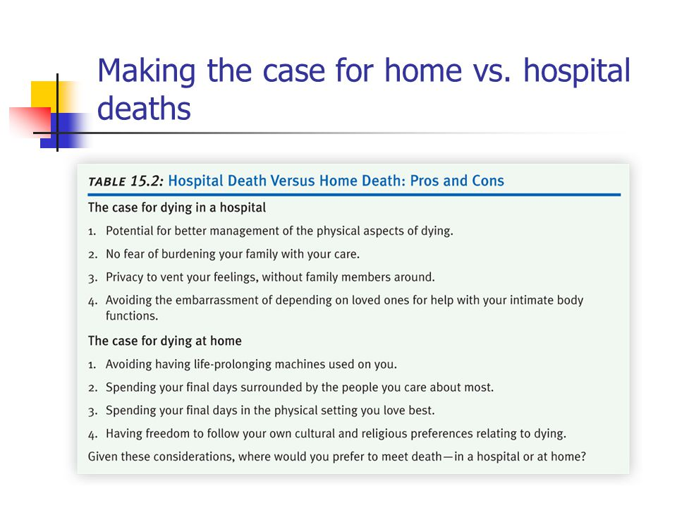 Making the case for home vs. hospital deaths