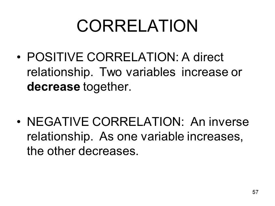 57 CORRELATION POSITIVE CORRELATION: A direct relationship.