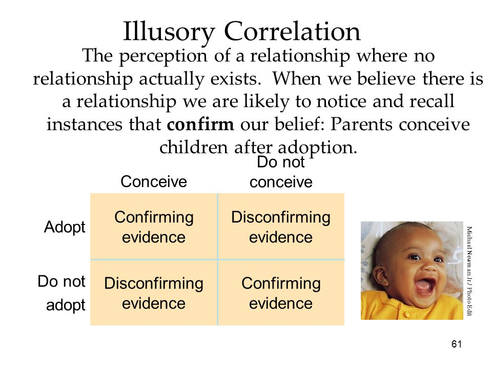 61 Illusory Correlation The perception of a relationship where no relationship actually exists.