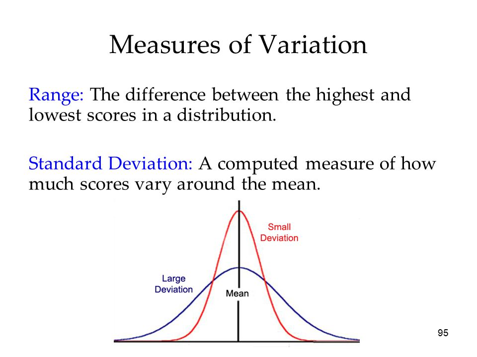 95 Measures of Variation Range: The difference between the highest and lowest scores in a distribution.