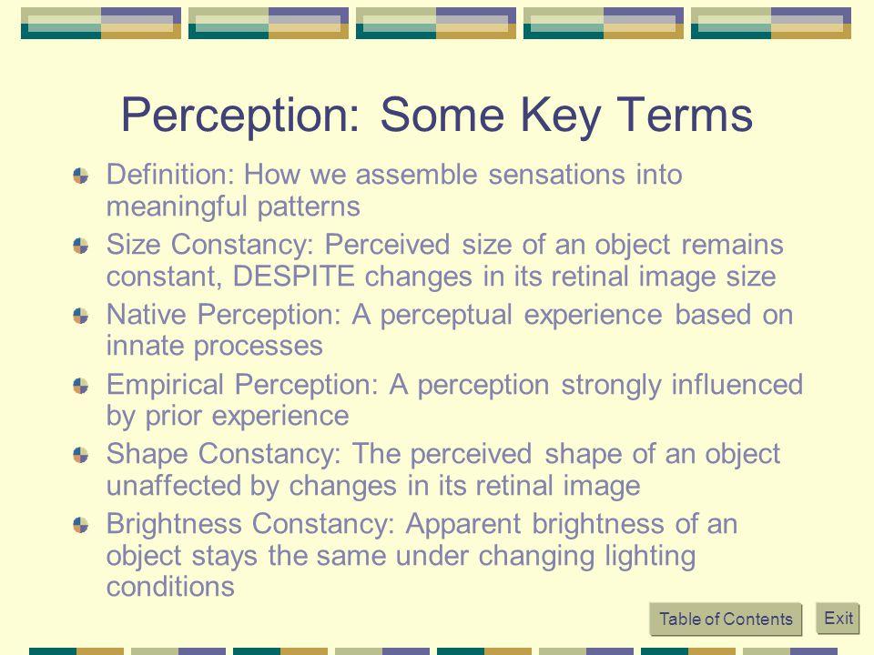 Extrasensory Perception (ESP): Fact or Fallacy.