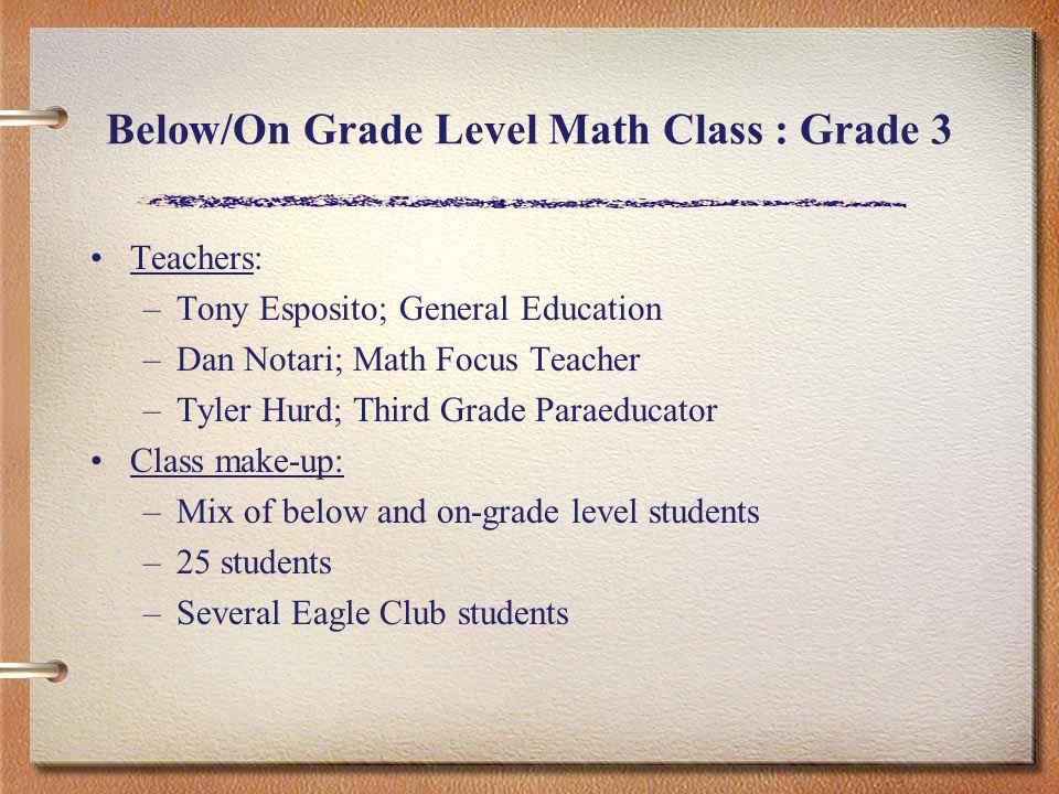 Below/On Grade Level Math Class : Grade 3 Teachers: –Tony Esposito; General Education –Dan Notari; Math Focus Teacher –Tyler Hurd; Third Grade Paraeducator Class make-up: –Mix of below and on-grade level students –25 students –Several Eagle Club students