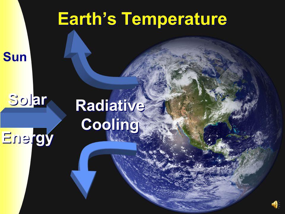 Sun Earth's Temperature Solar Energy Solar Energy Solar Energy Solar Energy