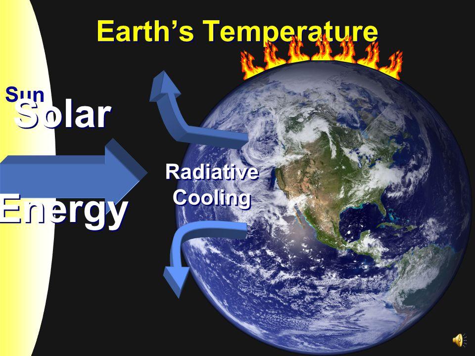 Sun Earth's Temperature Solar Energy Solar Energy Radiative Cooling Radiative Cooling