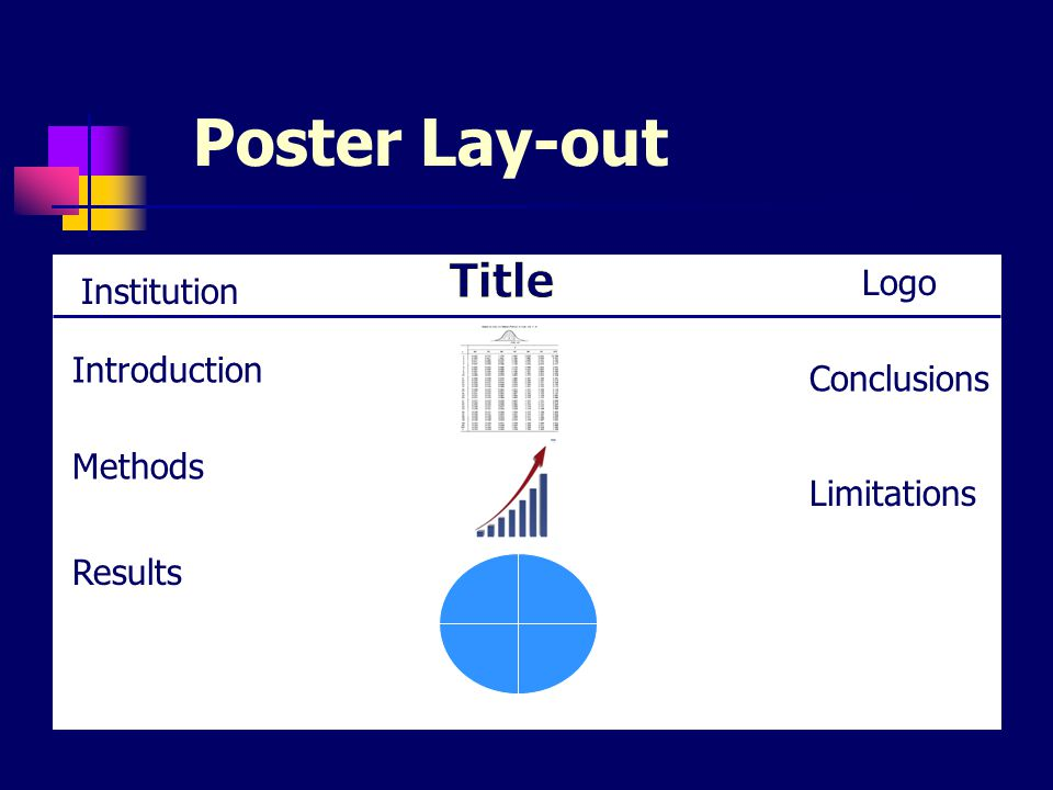 Poster Lay-out Institution Logo Introduction Methods Results Conclusions Limitations