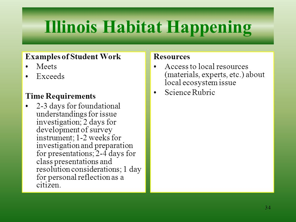 33 Illinois Habitat Happening Procedures continued 2Have students review and discuss the assessment task and how the rubric will be used to evaluate their work.