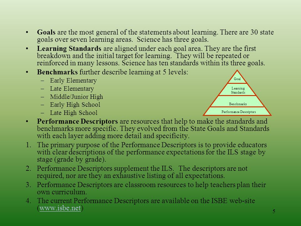 Standards Are Achievement Targets Learning Standards Performance Descriptors Goals Benchmarks
