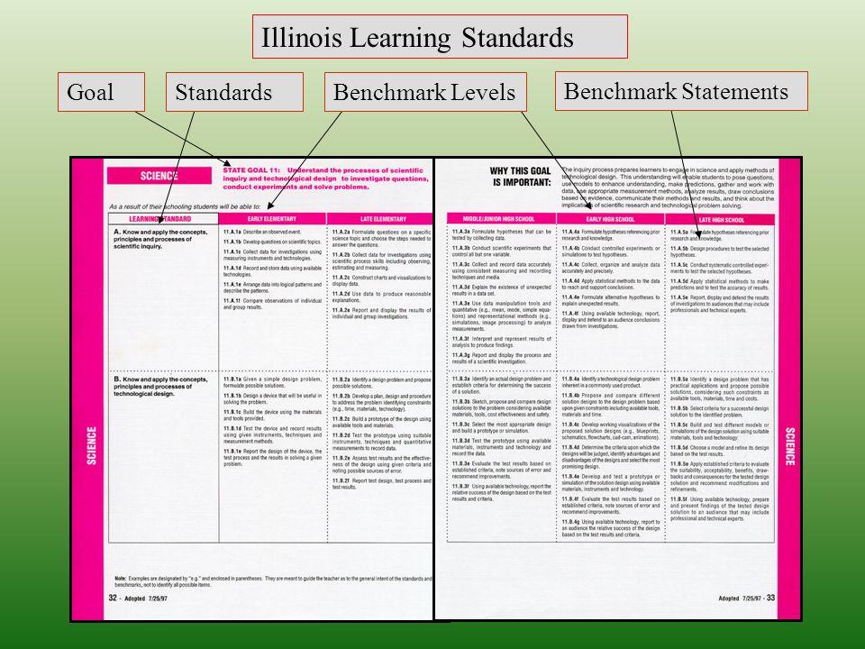 6 Illinois Learning Standards GoalStandardsBenchmark Levels Benchmark Statements