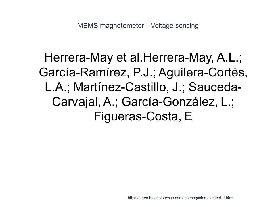 MEMS magnetometer - Voltage sensing 1 Herrera-May et al.Herrera-May, A.L.; García-Ramírez, P.J.; Aguilera-Cortés, L.A.; Martínez-Castillo, J.; Sauceda