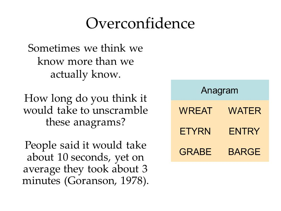 Overconfidence Sometimes we think we know more than we actually know. Anagram BARGEGRABE ENTRYETYRN WATERWREAT How long do you think it would take to