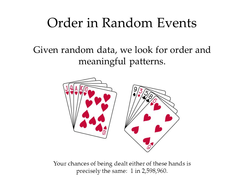 Given random data, we look for order and meaningful patterns. Order in Random Events Your chances of being dealt either of these hands is precisely th