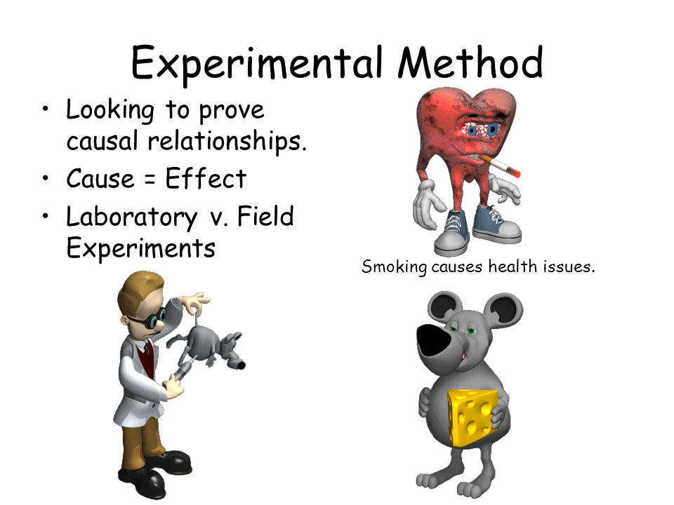 Experimental Method Looking to prove causal relationships. Cause = Effect Laboratory v. Field Experiments Smoking causes health issues.
