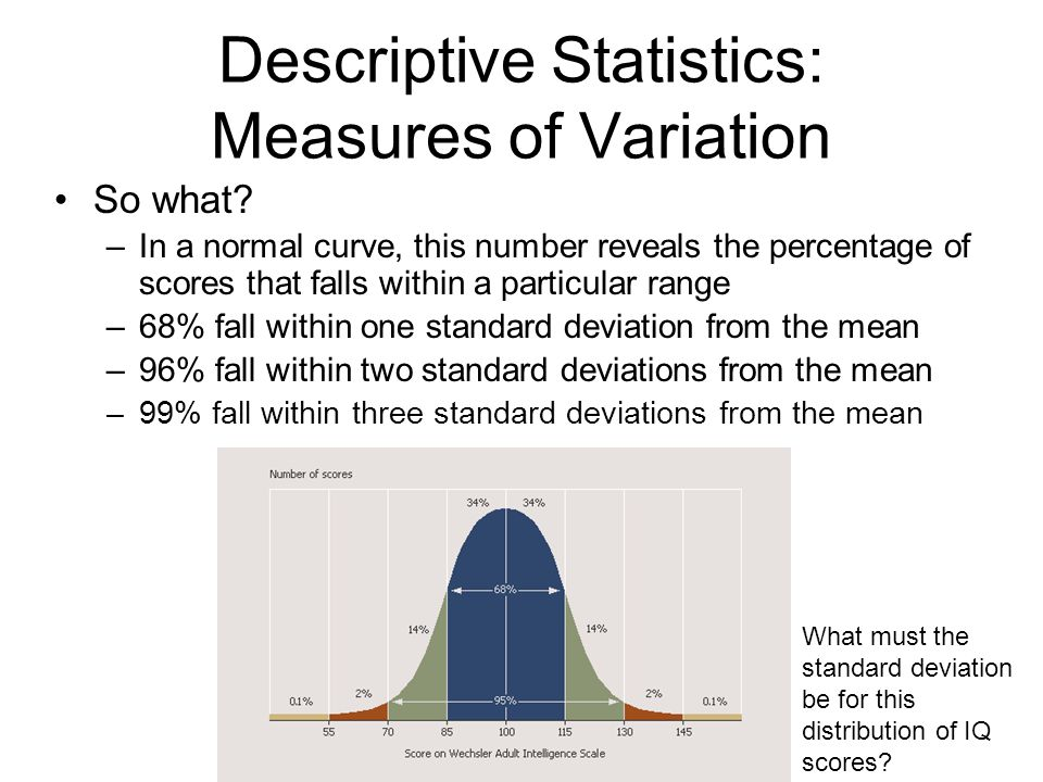 Descriptive Statistics: Measures of Variation So what? –In a normal curve, this number reveals the percentage of scores that falls within a particular