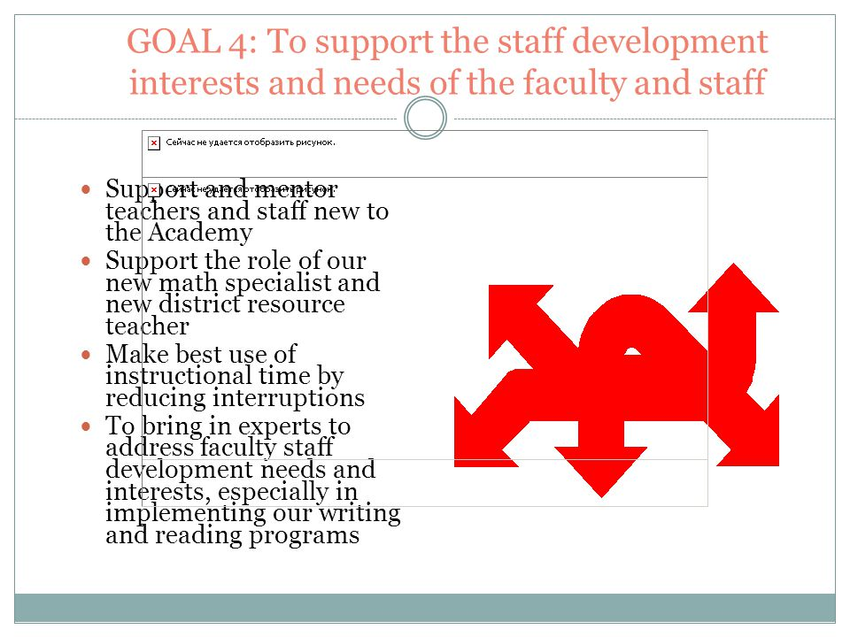 GOAL 4: To support the staff development interests and needs of the faculty and staff Support and mentor teachers and staff new to the Academy Support the role of our new math specialist and new district resource teacher Make best use of instructional time by reducing interruptions To bring in experts to address faculty staff development needs and interests, especially in implementing our writing and reading programs