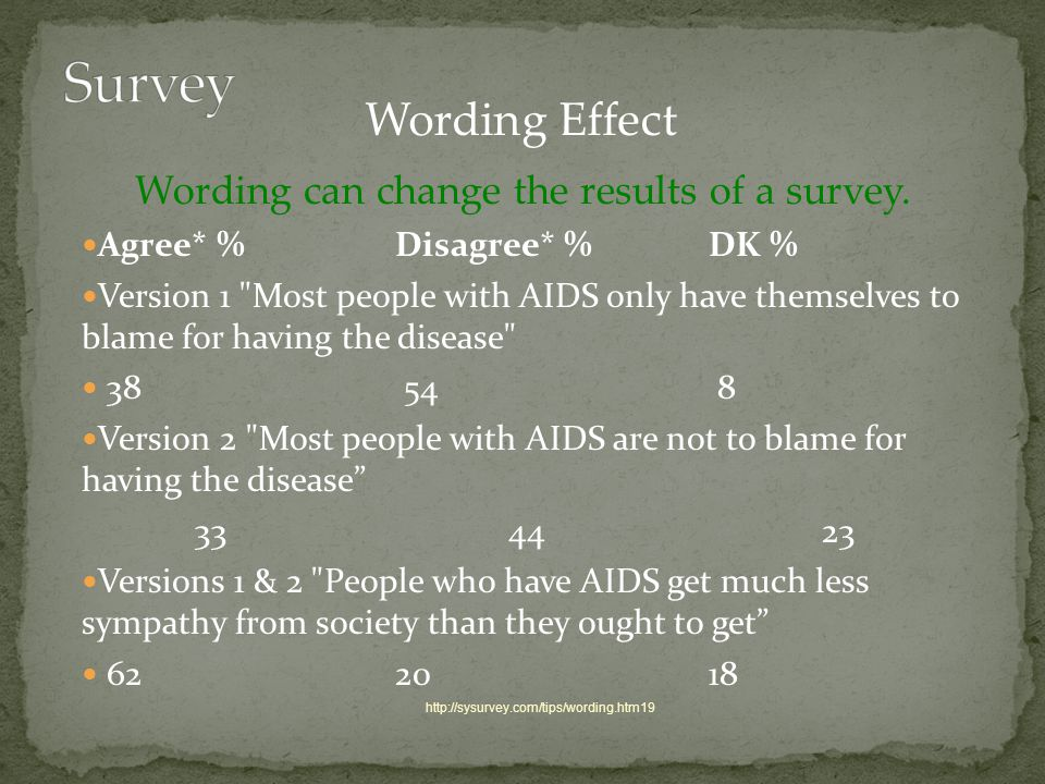 Wording can change the results of a survey. Agree* %Disagree* %DK % Version 1