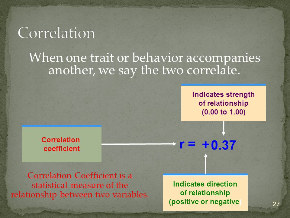 Correlation Coefficient is a statistical measure of the relationship between two variables. 27 When one trait or behavior accompanies another, we say
