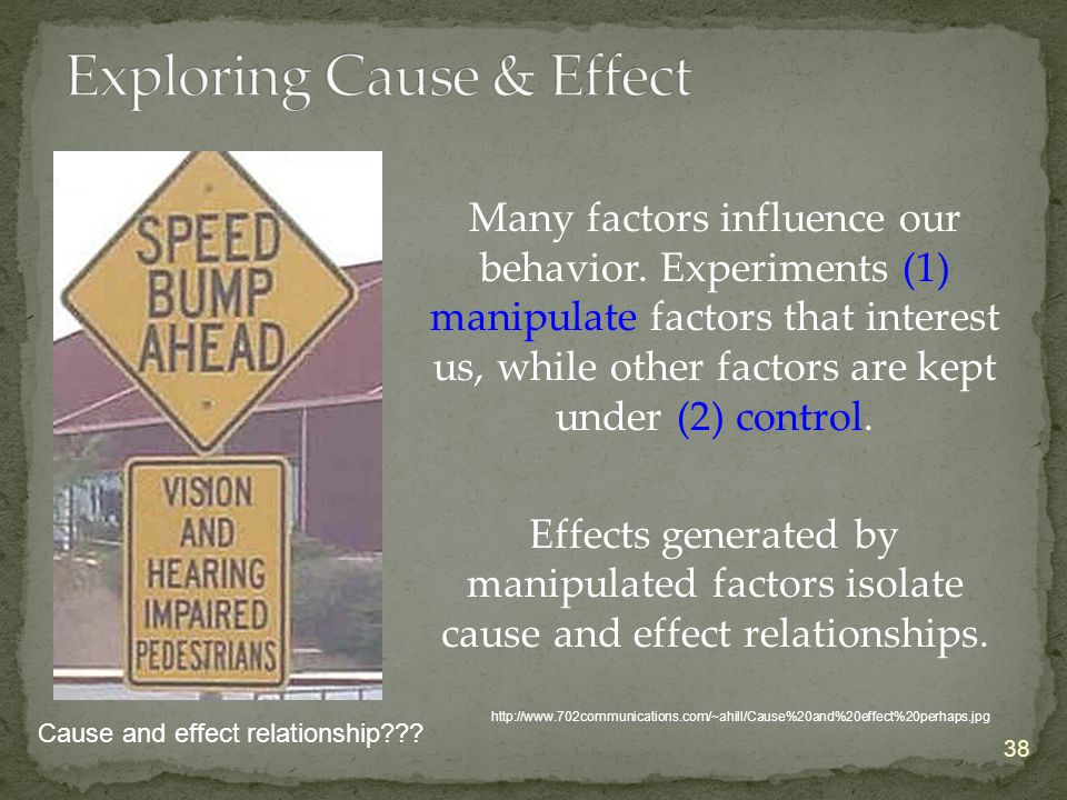 Many factors influence our behavior.