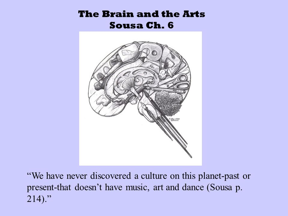 Research Article 1 The Impact of the Arts on Learning 2 nd Study - Chicago Arts Partnership in Education (CAPE)  Dr.
