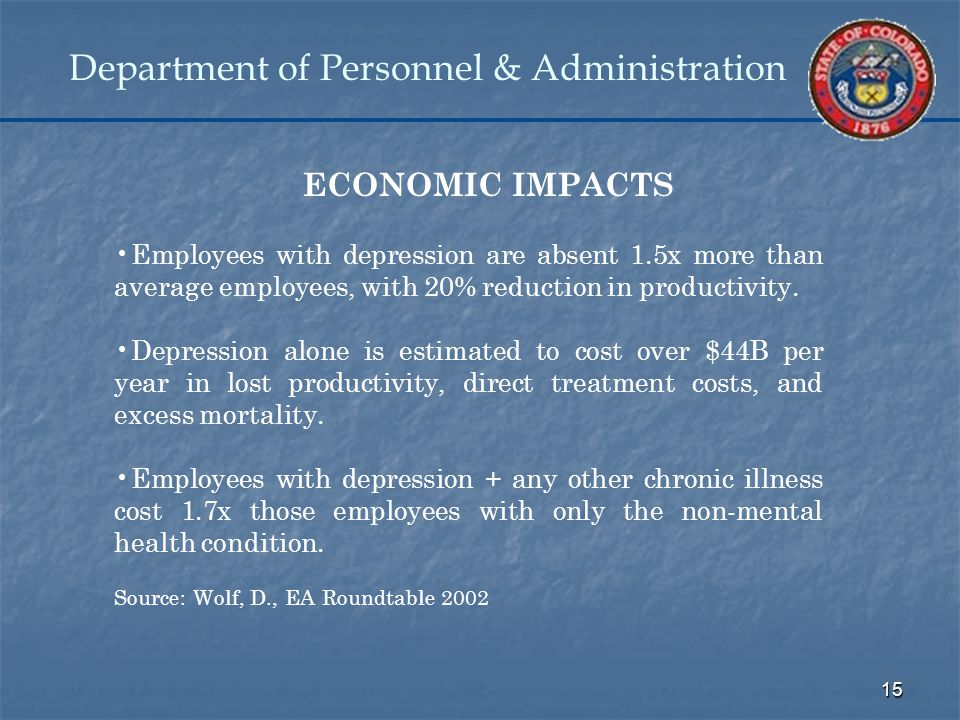 15 Department of Personnel & Administration ECONOMIC IMPACTS Employees with depression are absent 1.5x more than average employees, with 20% reduction in productivity.