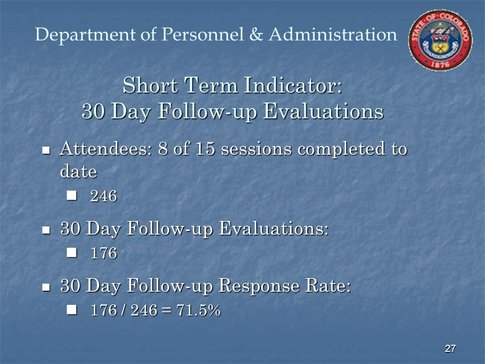 27 Short Term Indicator: 30 Day Follow-up Evaluations Attendees: 8 of 15 sessions completed to date Attendees: 8 of 15 sessions completed to date 246 246 30 Day Follow-up Evaluations: 30 Day Follow-up Evaluations: 176 176 30 Day Follow-up Response Rate: 30 Day Follow-up Response Rate: 176 / 246 = 71.5% 176 / 246 = 71.5% Department of Personnel & Administration