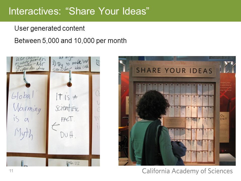 11 Interactives: Share Your Ideas User generated content Between 5,000 and 10,000 per month