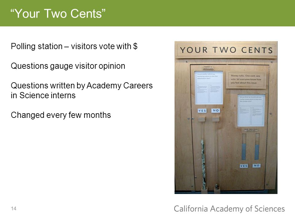 14 Your Two Cents Polling station – visitors vote with $ Questions gauge visitor opinion Questions written by Academy Careers in Science interns Changed every few months