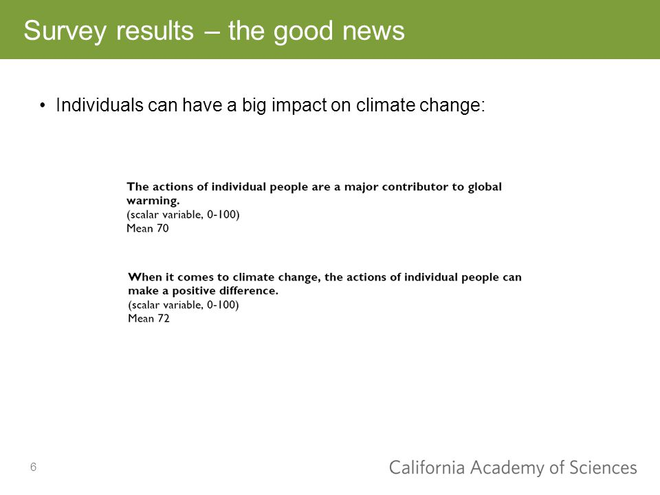6 Survey results – the good news Individuals can have a big impact on climate change: