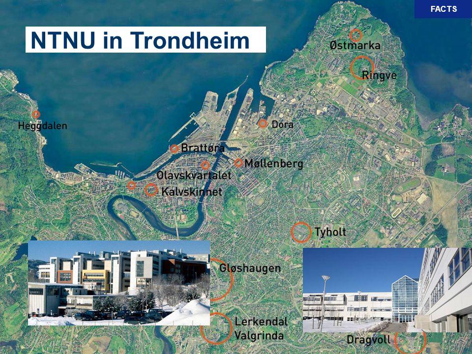 4 4 NTNU, May 2009 NTNU in Trondheim FACTS