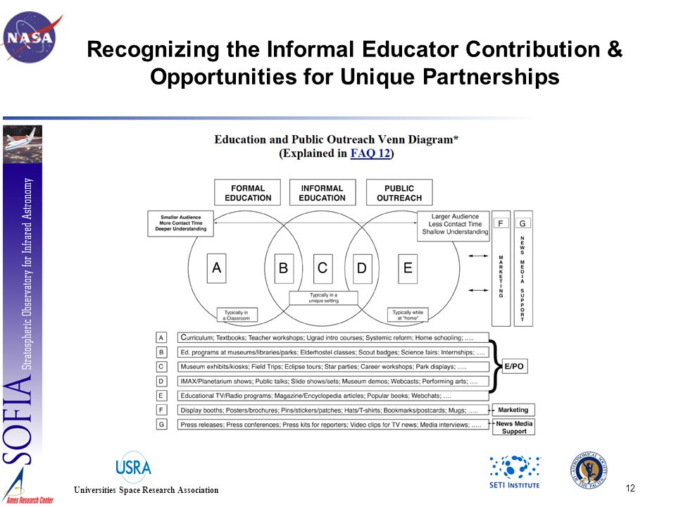 12 Universities Space Research Association Recognizing the Informal Educator Contribution & Opportunities for Unique Partnerships