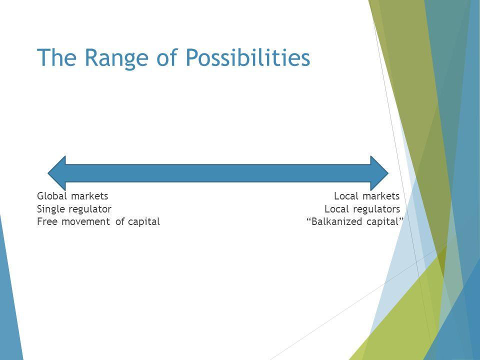 "The Range of Possibilities Global markets Local markets Single regulator Local regulators Free movement of capital ""Balkanized capital"""