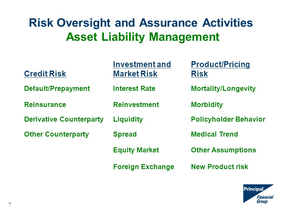 7 Risk Oversight and Assurance Activities Asset Liability Management Credit Risk Investment and Market Risk Product/Pricing Risk Default/PrepaymentInterest RateMortality/Longevity ReinsuranceReinvestmentMorbidity Derivative CounterpartyLiquidityPolicyholder Behavior Other CounterpartySpreadMedical Trend Equity MarketOther Assumptions Foreign ExchangeNew Product risk